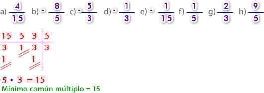 recta_numeros_racionales_10.jpg (531×188)