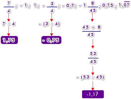 recta_numeros_racionales_2.jpg (506×385)