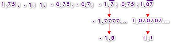 recta_numeros_racionales_5.jpg (558×143)