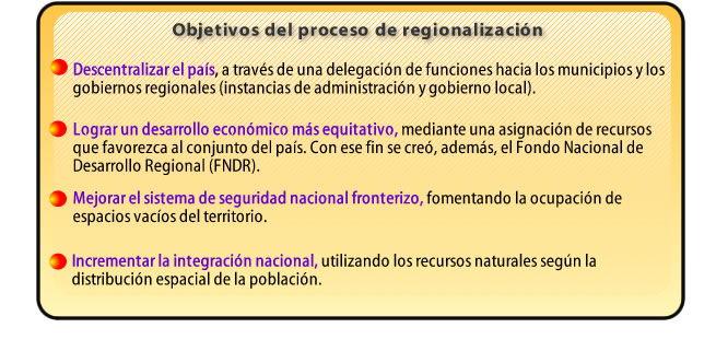 la regionalización