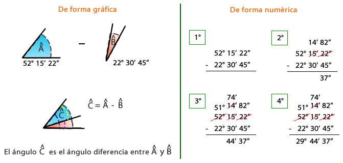 Restar ángulos de forma aritmética