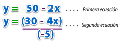 sistema_ecuaciones_12.jpg (422×141)