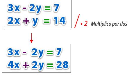 sistema_ecuaciones_4.jpg (444×261)