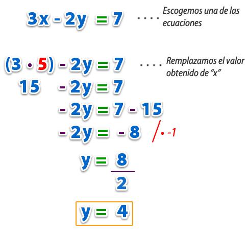 sistema_ecuaciones_7.jpg (488×456)