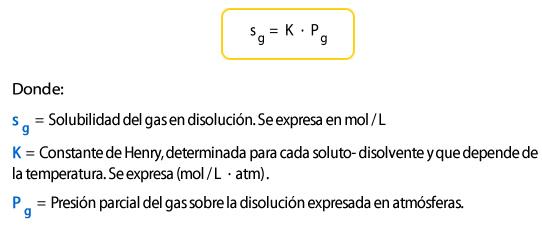 solubilidad_5.jpg (542×247)