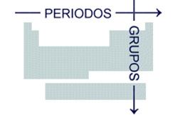 tabla_periodica_6.jpg (253×161)
