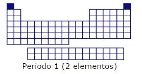 tabla_periodica_periodo_1.jpg (278×145)