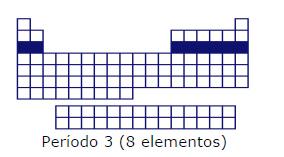 tabla_periodica_periodo_2.jpg (284×157)