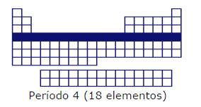 tabla_periodica_periodo_4.jpg (284×152)