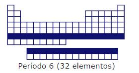 tabla_periodica_periodo_6.jpg (280×148)