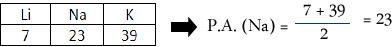 tabla_periodica_triada_2.jpg (392×47)