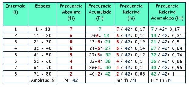 tablas_de_frecuencias_datos_agrupados_2.jpg (624×288)