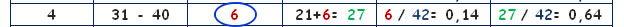 tablas_de_frecuencias_datos_agrupados_3.jpg (624×27)