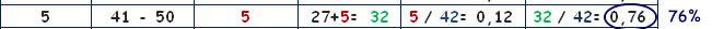 tablas_de_frecuencias_datos_agrupados_6.jpg (651×27)