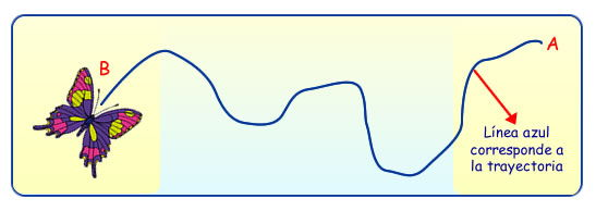 trayectoria.jpg (547×194)