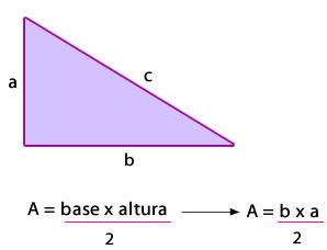 Área triángulo