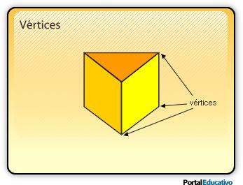 vértices