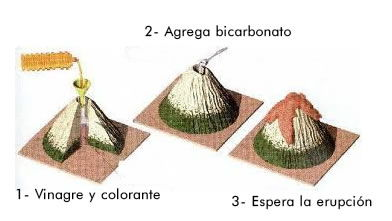 volcan_experimento