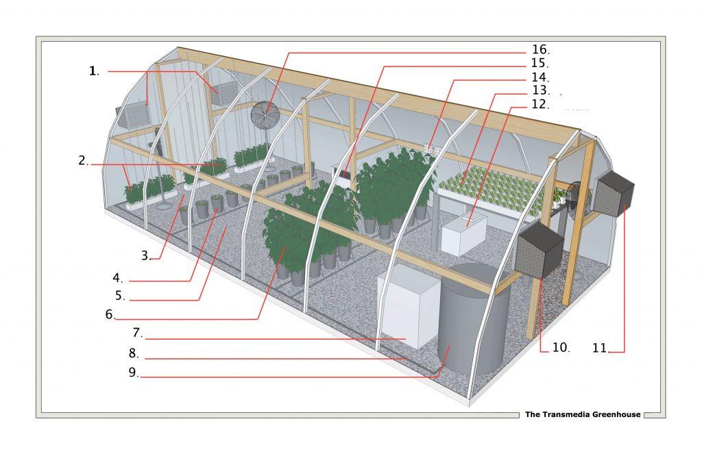 Cómo construir un invernadero hidropónico