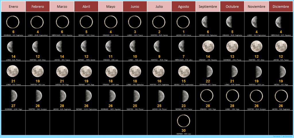 calendario lunar completo