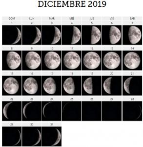 diciembre 2019 luna