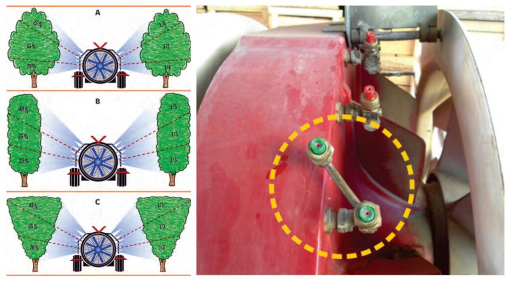 ¿Cómo ordenar las boquillas en un pulverizador hidroneumático?