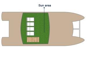Sun deck | M/C Anahi