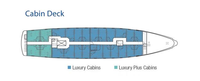 Cabin deck   M/Y La Pinta