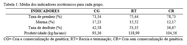 Tabela 1.png