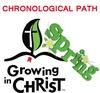 Spring Quarter Chronological Path