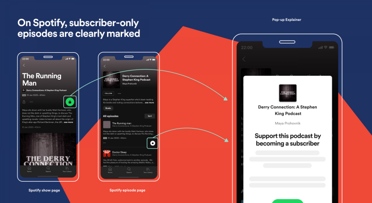 Spotify Ushers In New Era Of Podcast Monetization With New Tools For All Creators Spotify