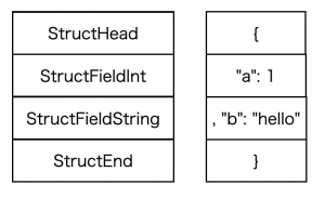 opcode_example