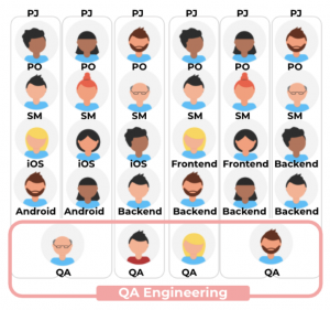 Mercari's QA Engineering Initiatives 2020