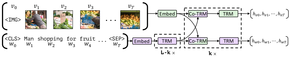ViLBERT: a model for learning task-agnostic joint representations of image content and natural language