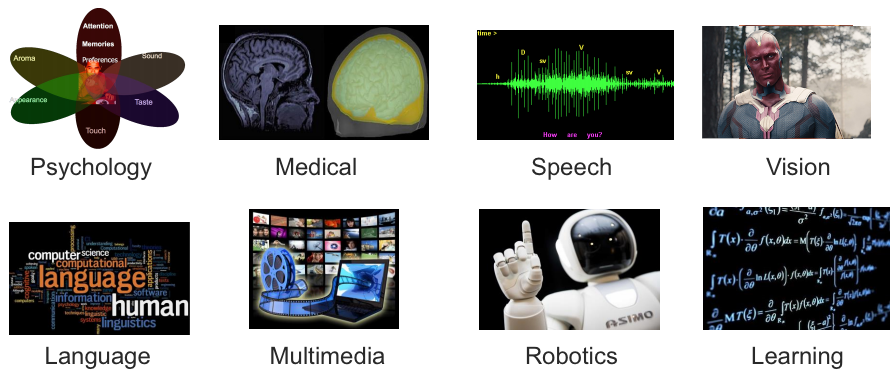 5 Core Challenges In Multimodal Machine Learning