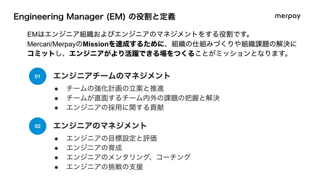 EM Definition