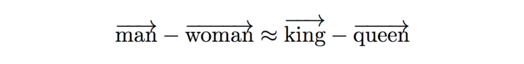 Semantic meanings are effectively expressed in vector space of Word2Vec.