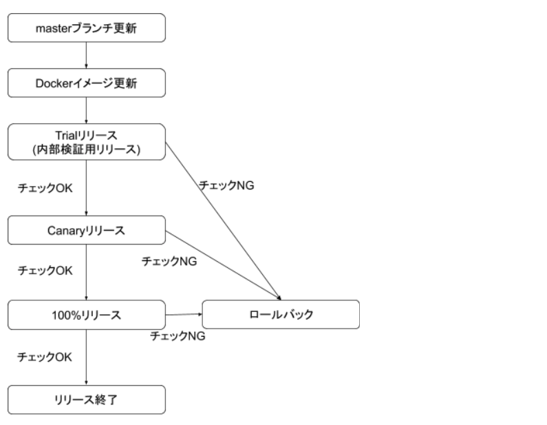 f:id:urahiroshi:20191025133056p:plain