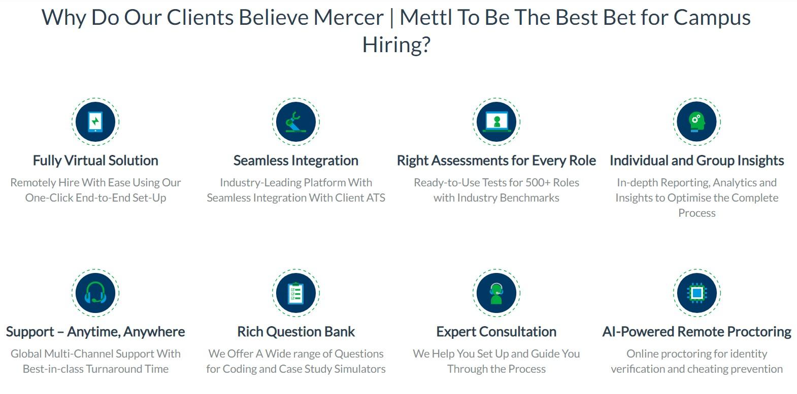 Mercer Mettl