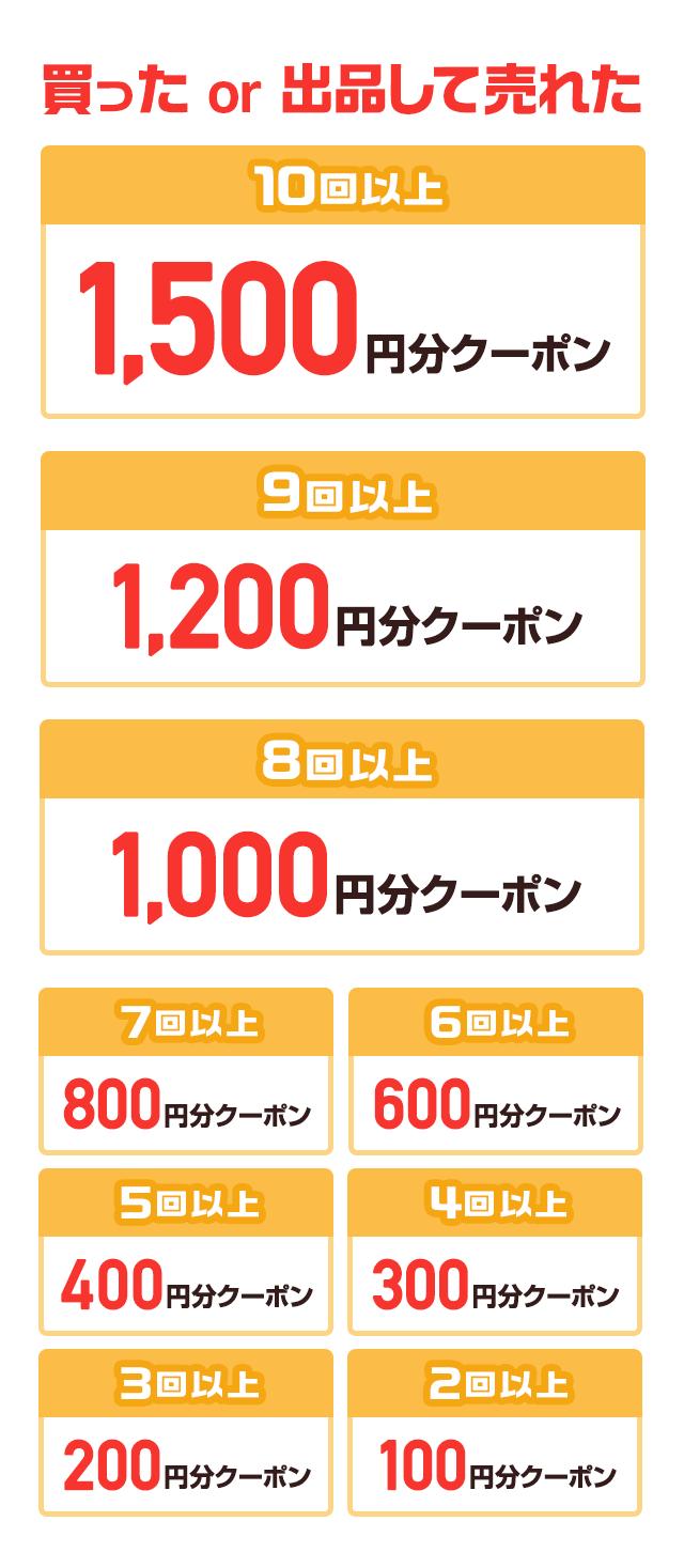 prize_pc