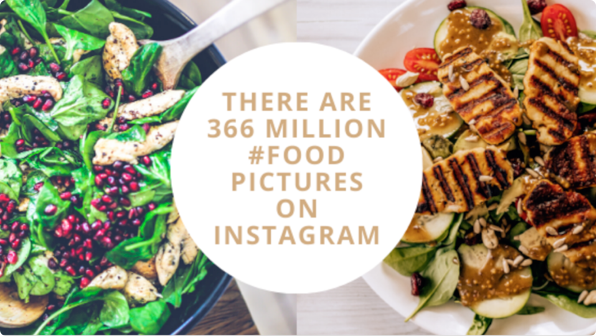 3 Simple Ways To Sell Food on Instagram in 2019.