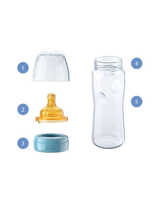 Biberon Benessere Plastica Caucciù Boy 330ml - Chicco