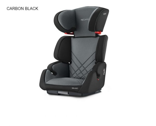 Milano seatfix carbon black - Recaro