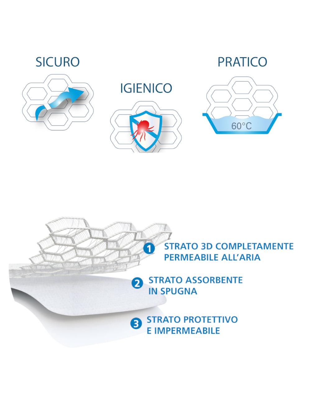 Easy safe combo materasso + top safe coprimaterasso traspirante 3 strati per lettino - AirCuddle