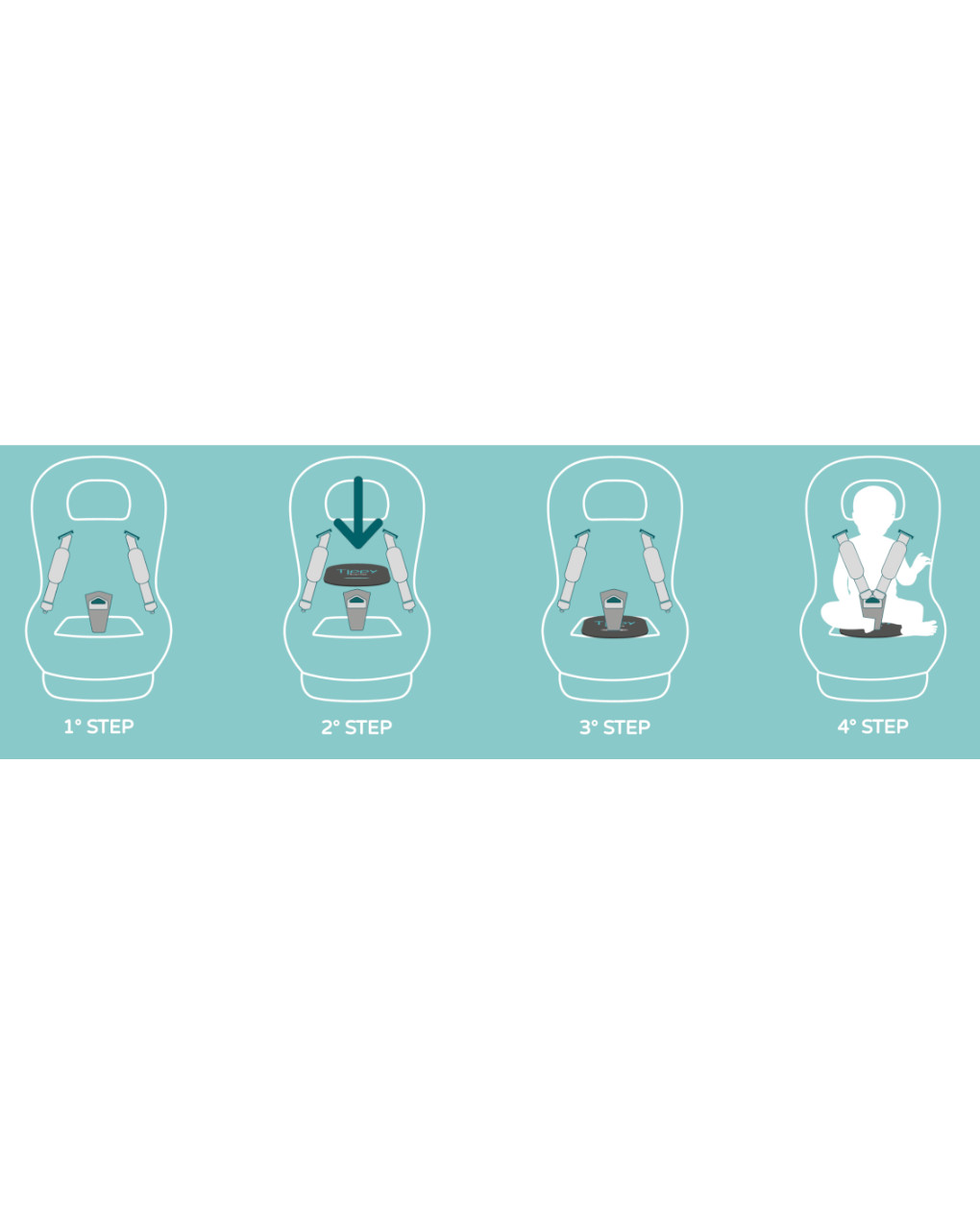 Sistema di sicurezza per auto tippy smart pad - Tippy