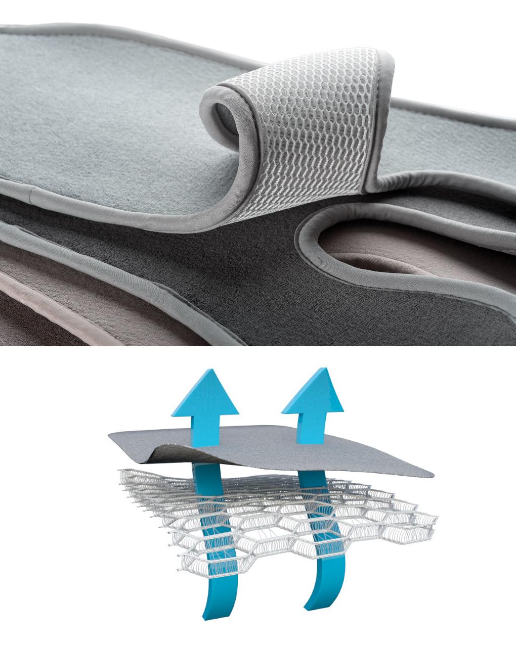 Cool seat foderina gruppo 2/3 aircuddle grigia - AirCuddle