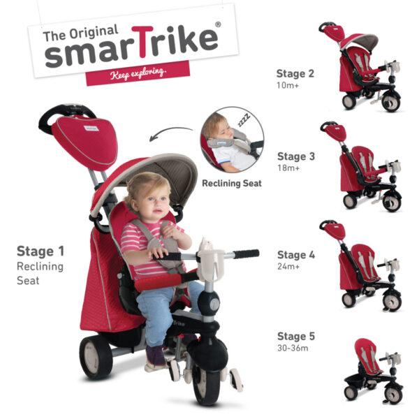 smarTrike 5-in-1 Infinity Rosso - SmarTrike