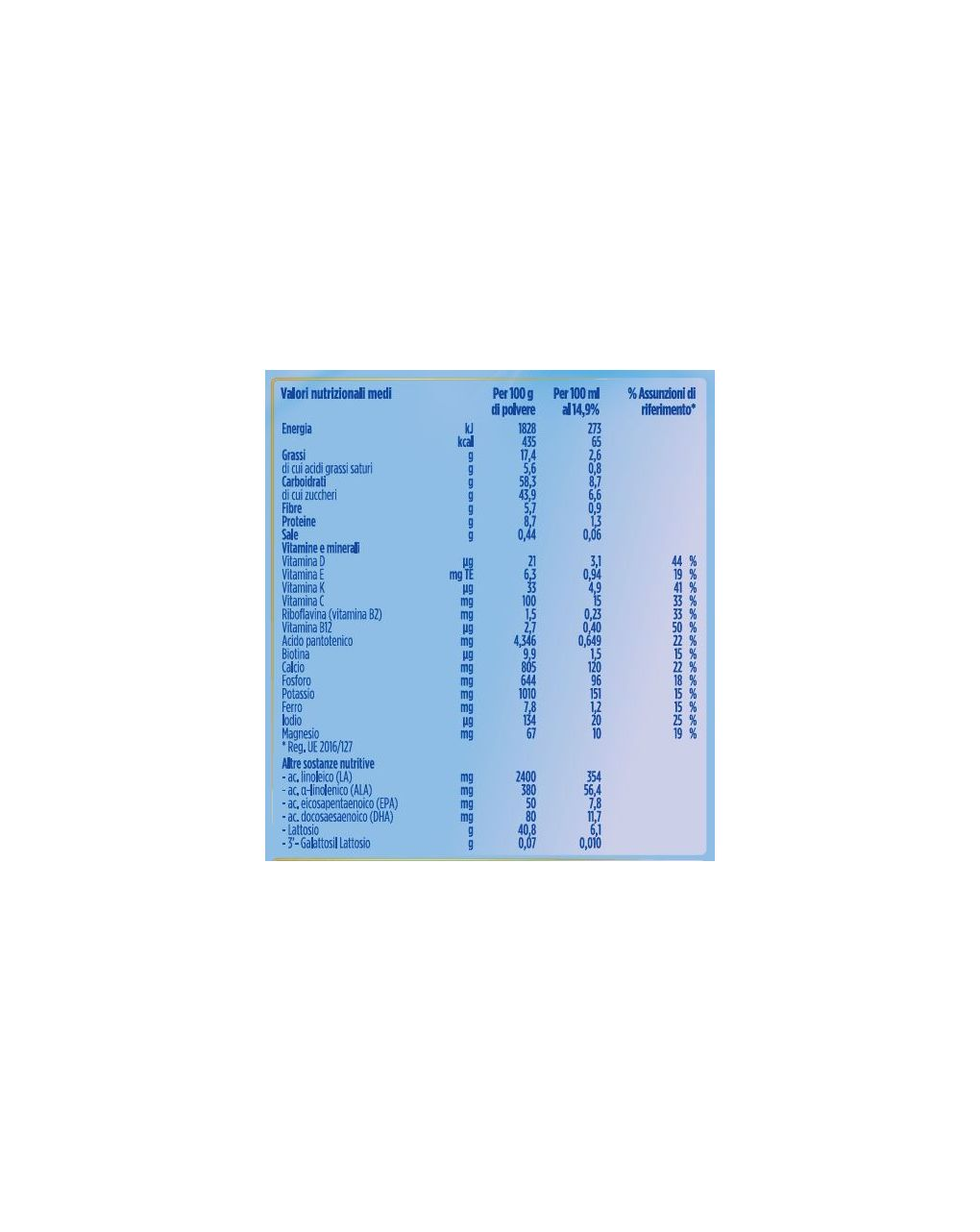 Aptamil - latte aptamil 3 polvere 1200g - Aptamil