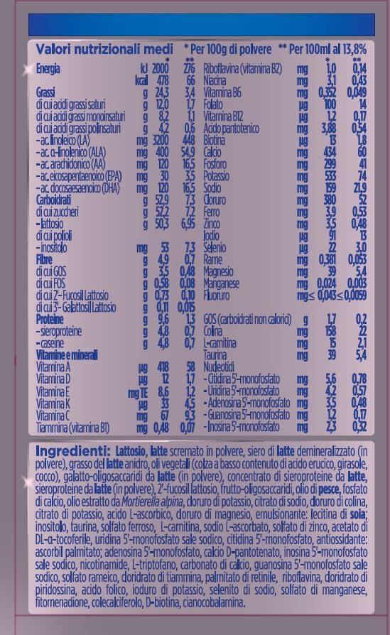 Aptamil - profutura 1 800 gr - Aptamil