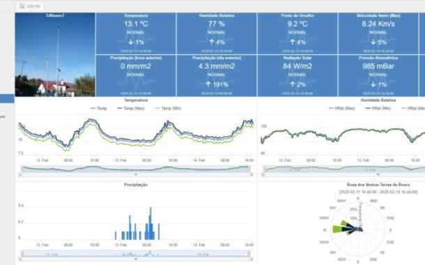 Terras de Bouro já dispõe de uma estação meteorológica automática